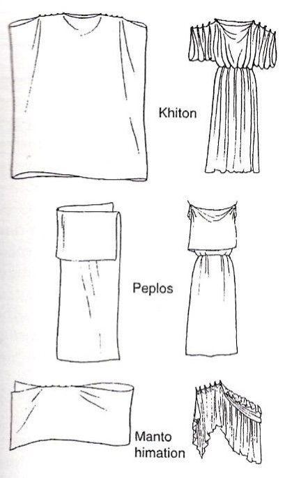 Yunan Heykel Giysileri