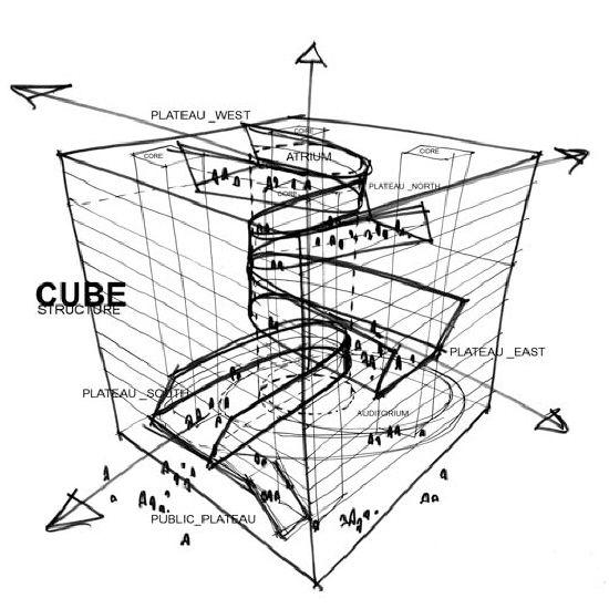 3XN :: Cube