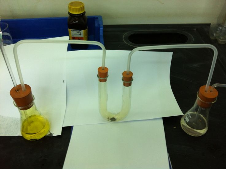 Le Chatelier's Principle:- Iodine monochloride (yellow vapour) to iodine trichloride ( brown liquid) dynamic equilibrium.