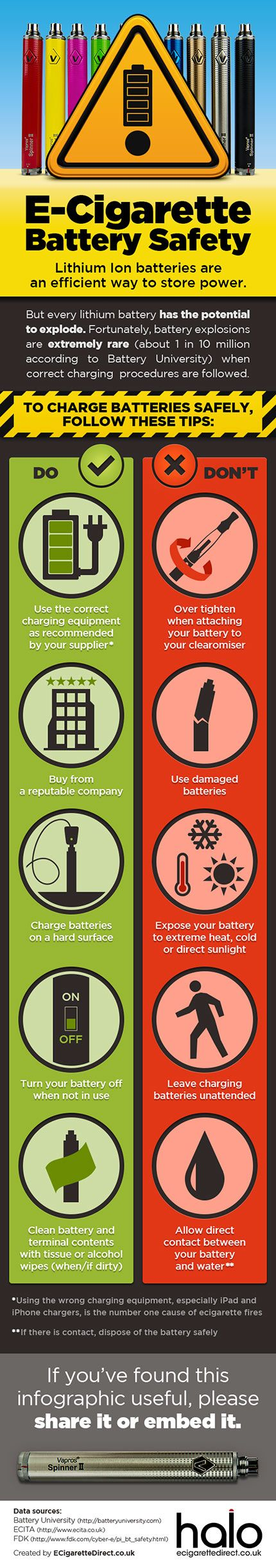 Prevent exploding e-cigarette batteries