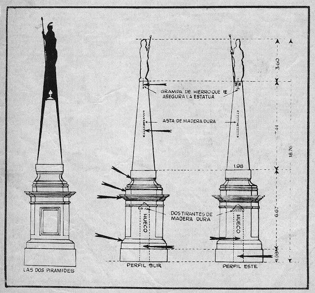 Esquema y medidas de la Pirámide actual, con la primitiva en su interior-La…