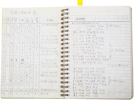 """愛用していた時間手帳。木村さんにとっては、いわば""""時間の通帳""""。ストップウオッチとともに常に携帯し、「大学受験勉強中の自分を支えてくれる仲間」のような存在だったそう。きれいな文字で記録されているノートからは、木村さんの真面目で几帳面な性格がうかがえる。"""