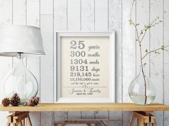 25 Anni Matrimonio Stampa Personalizzata Regali Di Anniversario Di Fidanzato Regali Per Anniversario Di Matrimonio 25 Anniversario Di Matrimonio