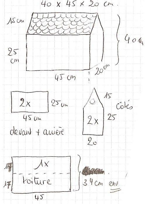 Sewing Machine Cover dimensions SAL : Couvre-machine à coudre MAISON - Le blog de CESCLO2 patchwork et tissus