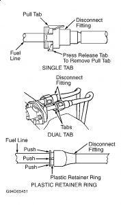 2000 Jeep Cherokee PCV Valve: Engine Performance Problem