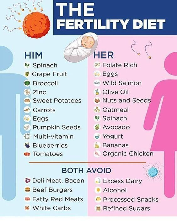 Good to know fertility diet tips for both him and her! No avocado