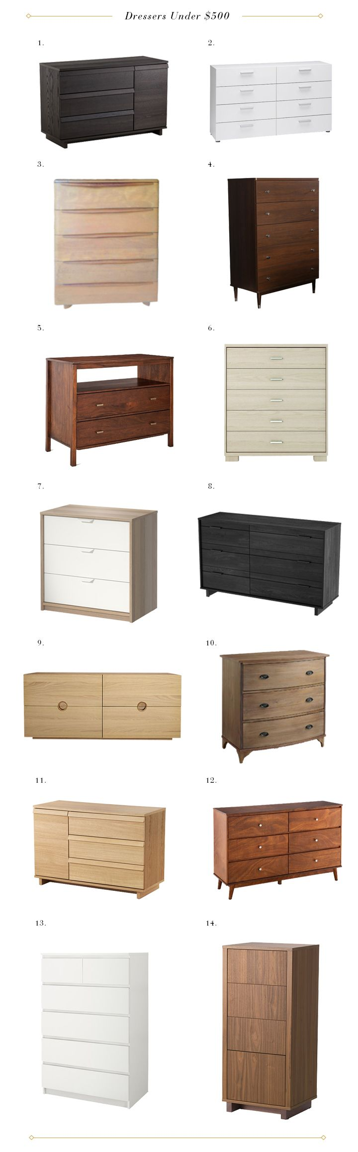 My 38 Favorite Dressers In The World (And Where To Buy Them