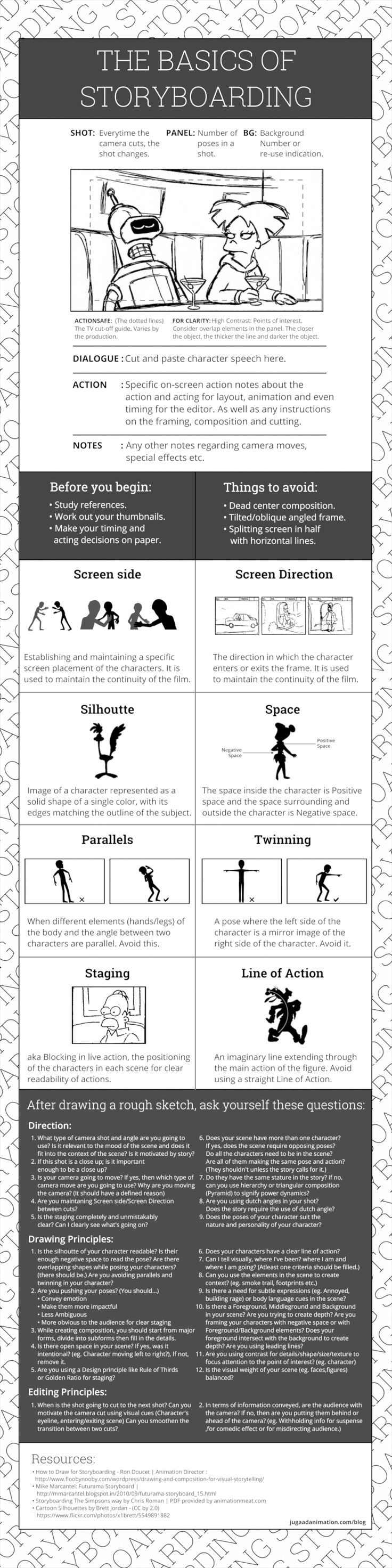 This Infographic Shows You All the Basics of Storyboarding Mehr