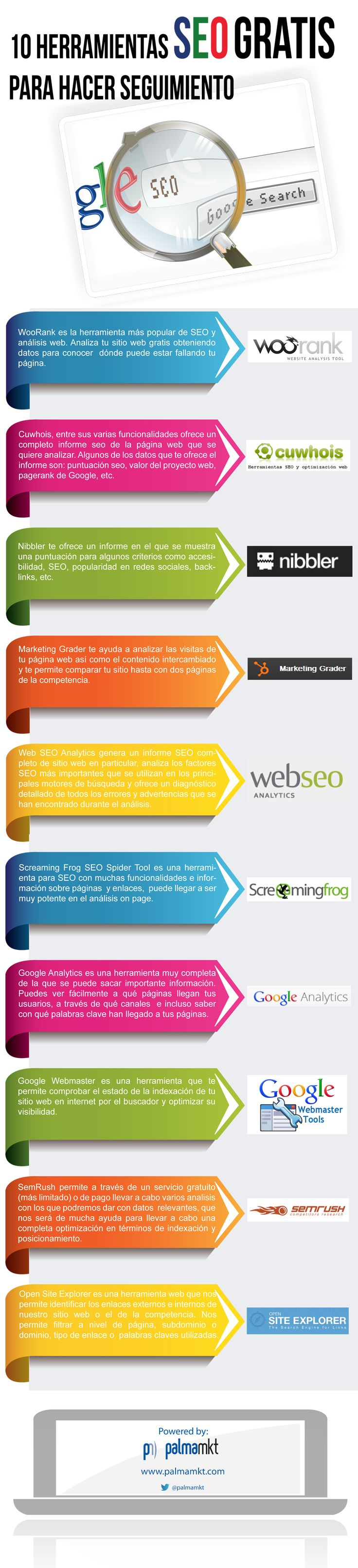 10 herramientas para realizar seguimiento SEO gratis. Infografía en español #CommunityManager. (Avoid Nibbler though, it aggressively tracks you and drives robot traffic to your website long after the analysis)
