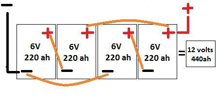 4 Batteries Connected In Series And Parallel 6 Volt