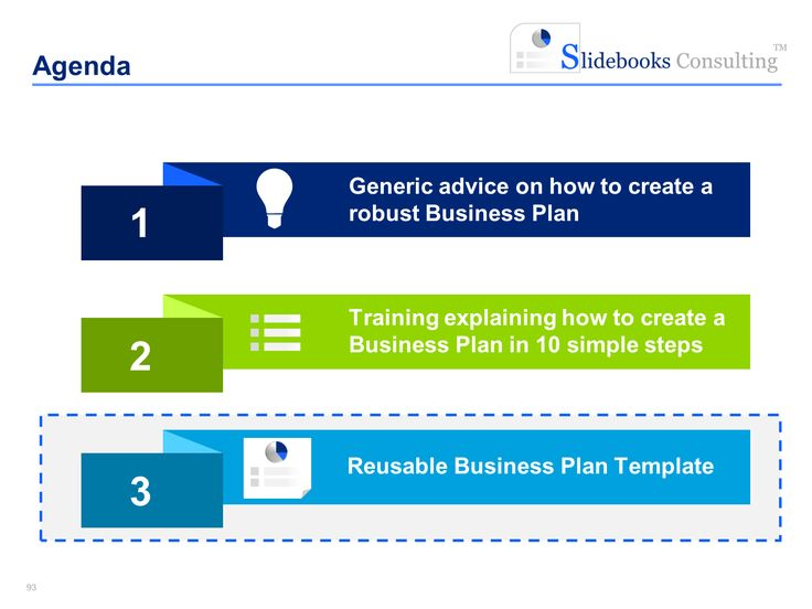 15 Best Simple Business Plan Template | By Ex-Mckinsey Consultants