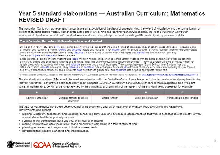 Year 5 Mathematics standard elaborations