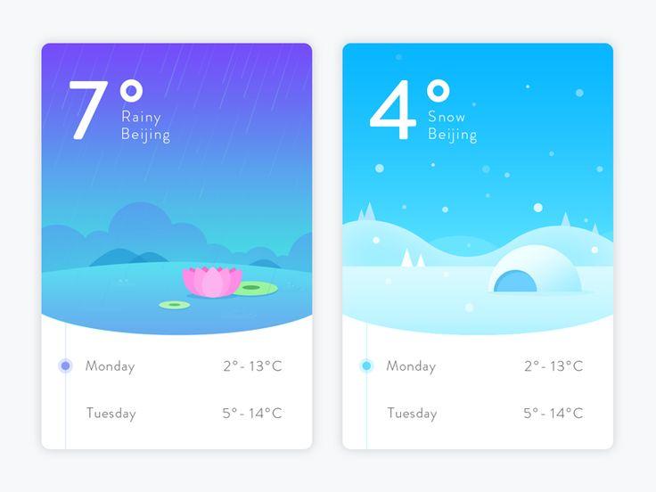 Weather App Concept by Velen