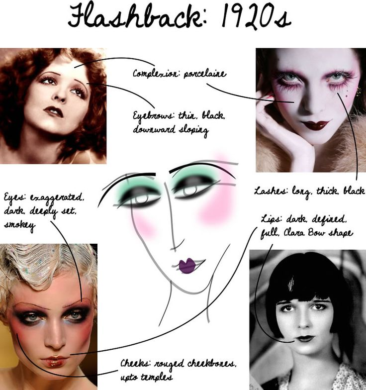 Flashback: 1920's make-up