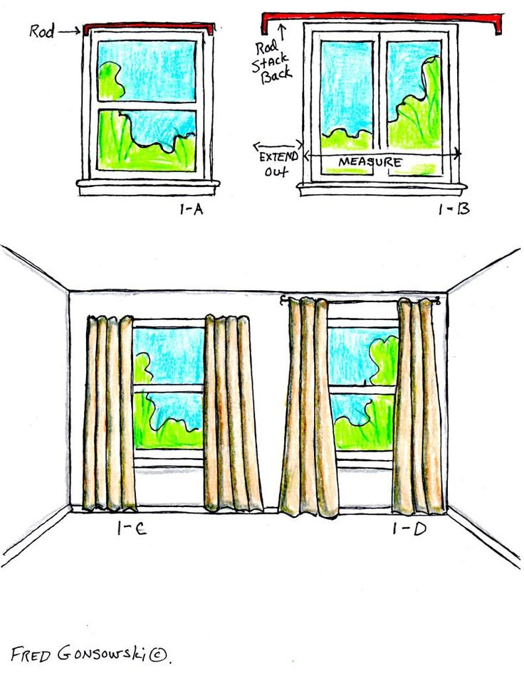 The Right Way to hang Curtains and Drapes.  Stack Back …Stack Back is achieved when you mount your drapery rod, not on the molding that surrounds your window, but out on the wall. If you position your rod in this fashion, every time you go to open your curtains/drapes, the fabric panels will Stack Back onto the wall, exposing all of the window.