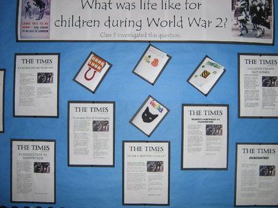 World War 2 Children Display, Classroom Display, class display, history, children during war, WWII, war, Early Years (EYFS), KS1 & KS2 Primary Resources