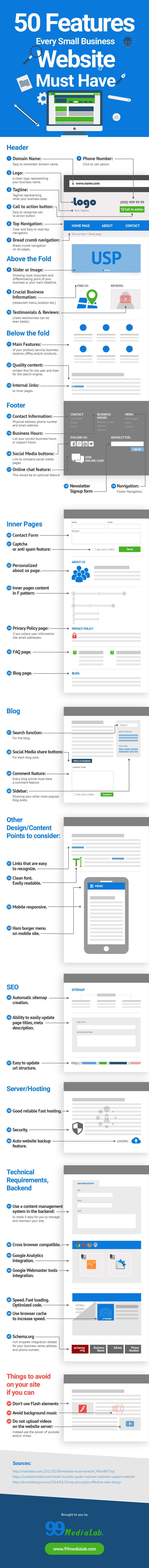 50 Features Every Small Business Website Must Have! #infographic #smallbiz #smallbusiness