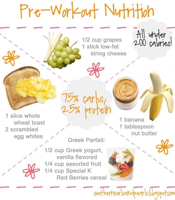 Pre-workout nutrition, under 200 calories. Would even work as snacks throughout the day, not just pre-workout.