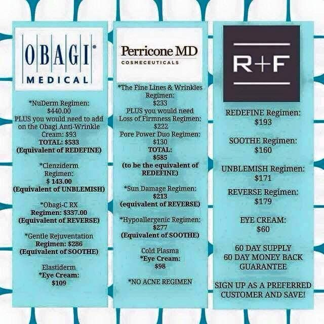 Price comparison for Obagi, Perricone and Rodan + Fields skincare. to speak with a consultant:   www.cherylkmoore@gmail.com