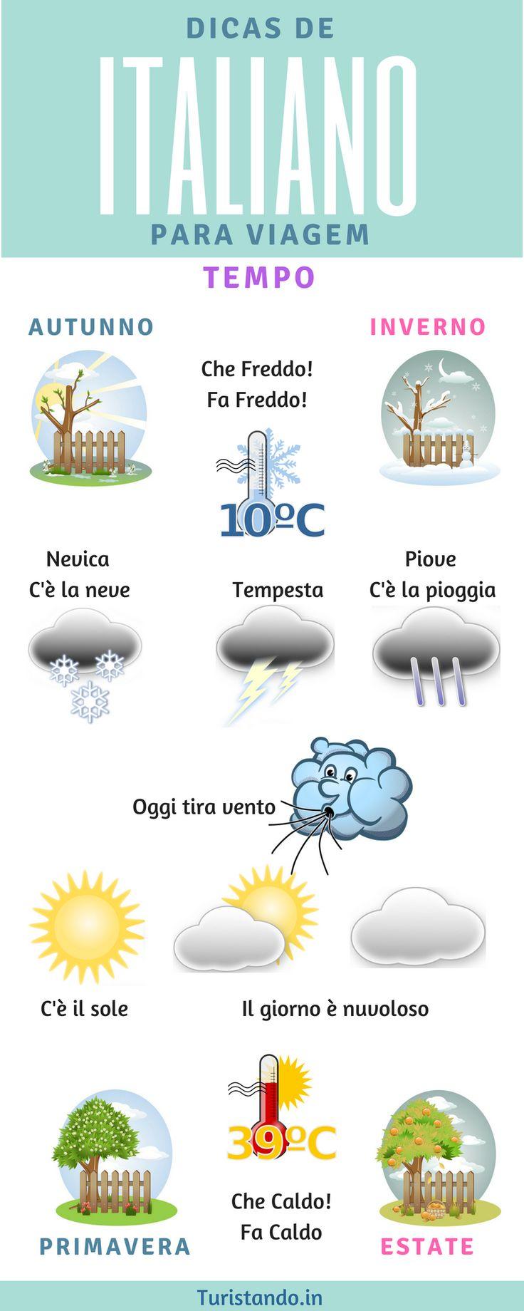 Conhecendo os principais pontos turísticos da Itália (Turistando.in)   – * As Viagens do blog Turistando.in *