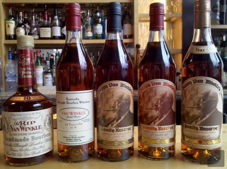 Where to Find Pappy Van Winkle — The List