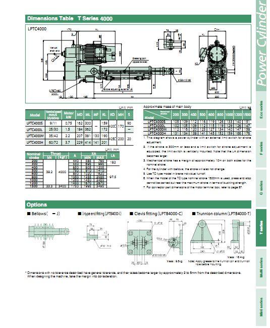 POWER CYLINDER For orders and inqury http://www.sarana-teknik.com Komp Perkantoran Sunter Permai B11  Jl.Danau Sunter Utara Kav. K-2-Sunter Agung  JAKARTA 14350 - INDONESIA Telp :021- 6519582 (Hunting)  Fax Toll Free :0800-1-666-777 mail: projectsls@sarana-teknik.com