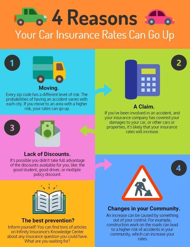 Infinity Insurance Quote Picture Reasons For Auto Insurance Rate