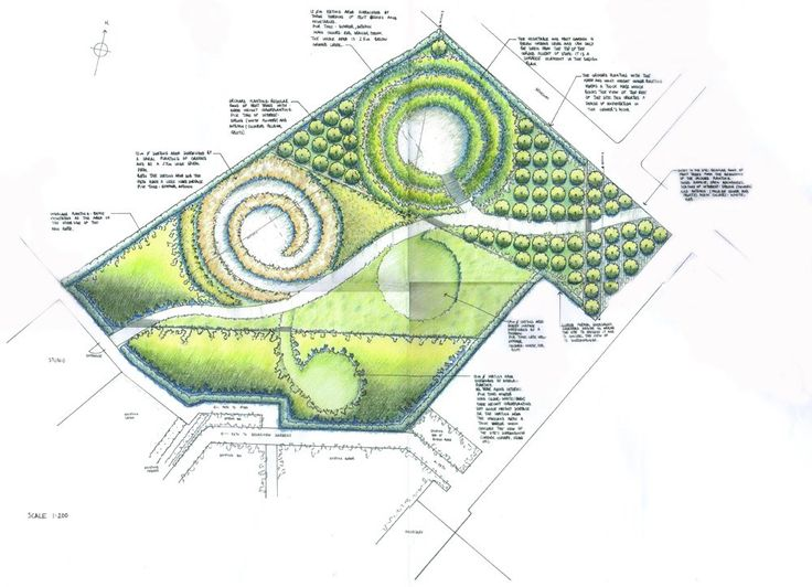 This Is The Overall Plan Of Site With Five Diffe Gardens Orchard Garden Vegetable A Meadow Spiral Gres And Woodland