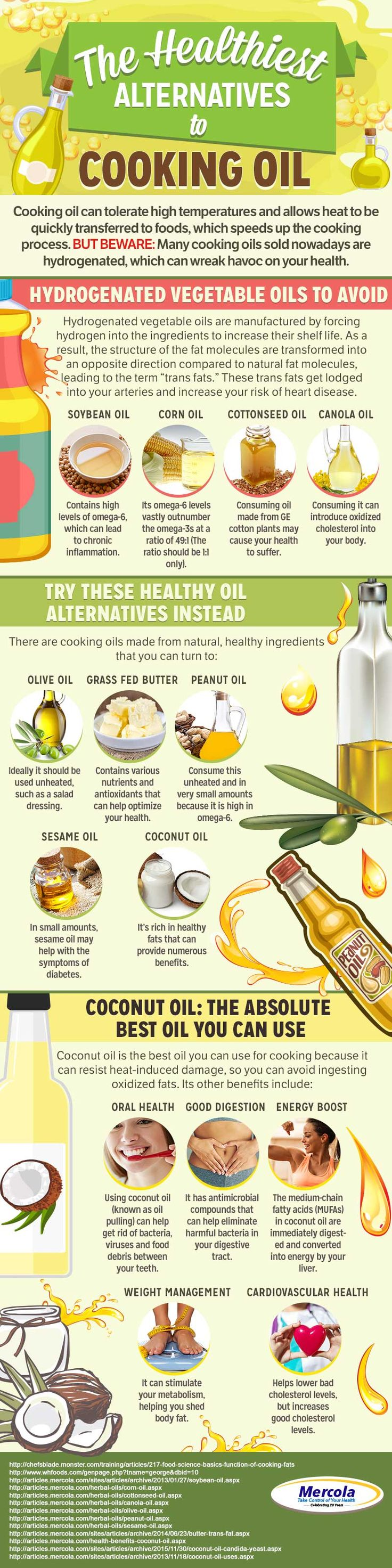 Find out which cooking oils are good for your health and which ones to avoid. http://www.mercola.com/infographics/healthiest-cooking-oil.htm