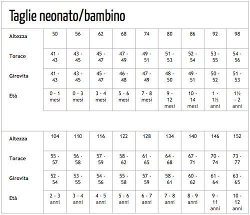 tabella taglie bimbo/a