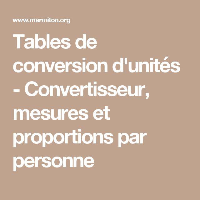 Tables de conversion d'unités - Convertisseur, mesures et proportions par personne