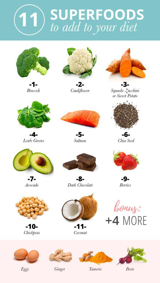 What Foods Help Reduce Body Fat