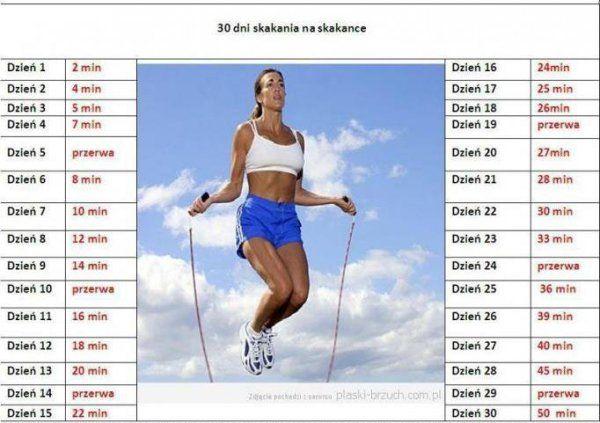 Wyskacz sobie figurę na skakance - 30 - dniowe wyzwanie!!!