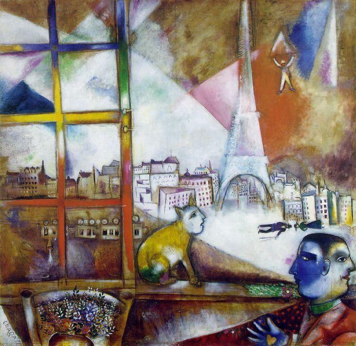 Il gatto nella storia dell'arte (Parigi dalla finestra, Marc Chagall):
