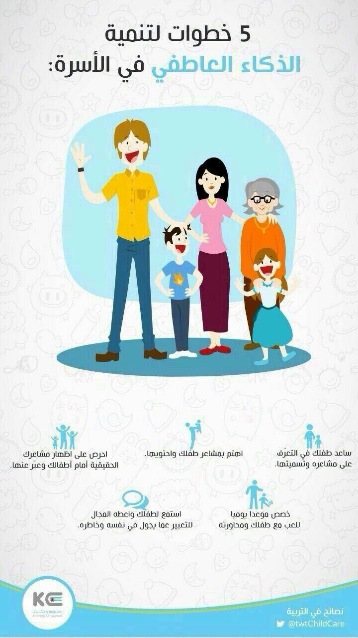 Pin By Newal Kareem On Baby Care Kids Behavior Kids Education Baby Education