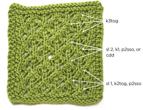 Knitting Stitches Central Double Decrease : 17 Best images about Knit: decreasing on Pinterest Knitting, Decoding and V...