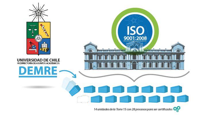 DEMRE se integra a la certificación de procesos bajo la norma ISO 9001:2008. Ver más en http://uchile.cl/u102357
