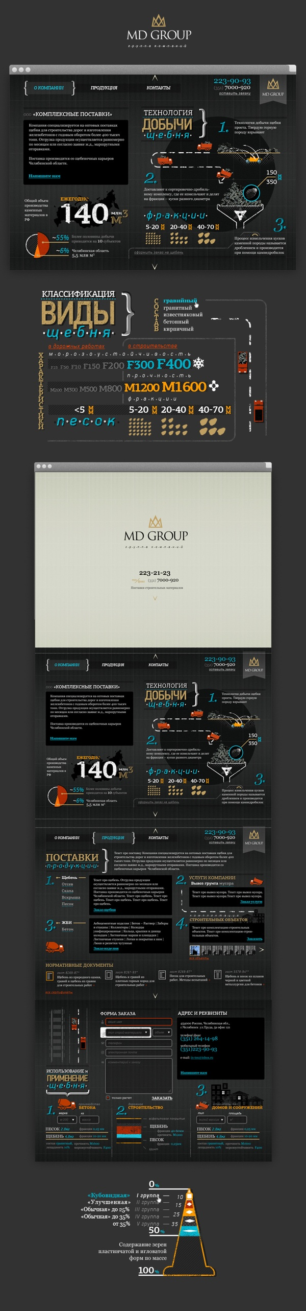 Infographic site by Anton Shineft, via Behance