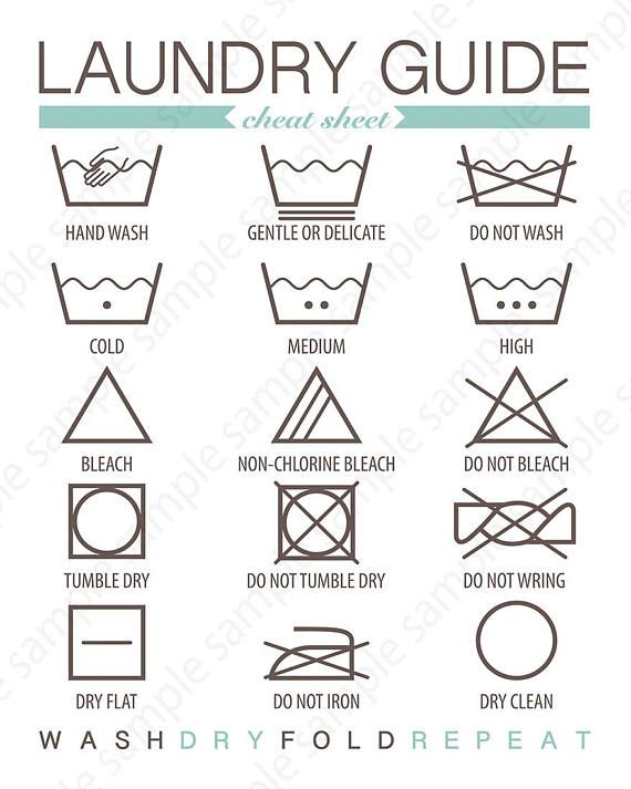 laundry symbols poster print guide to