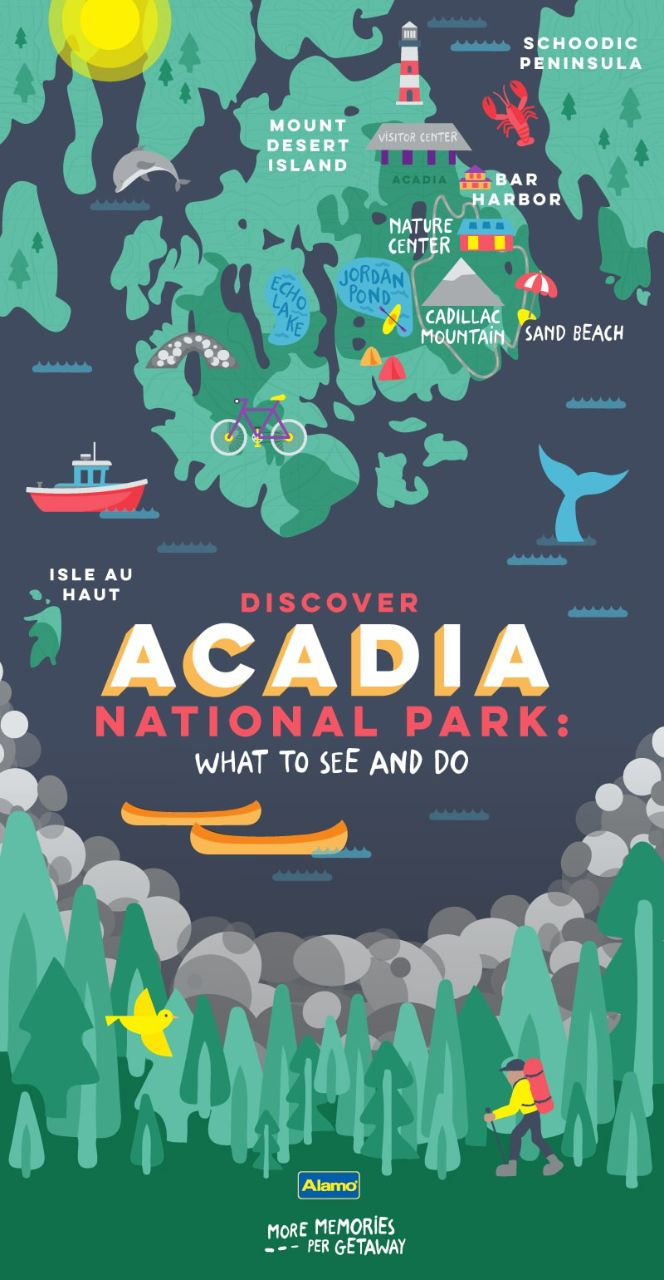 Make the most of your trip to Acadia with a practical guide for activities, places to stay, best time to visit, and nearest airports to the park.