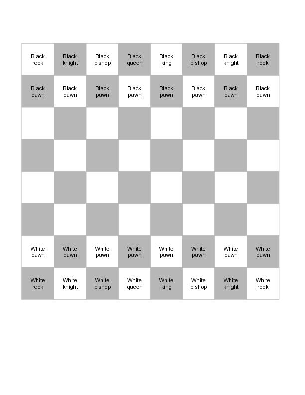 Chessboard Diagram - How To Set-up