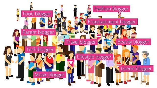 Markedet for blogs boomer, og et stigende antal annoncører kaster sig ud i at samarbejde med blogger