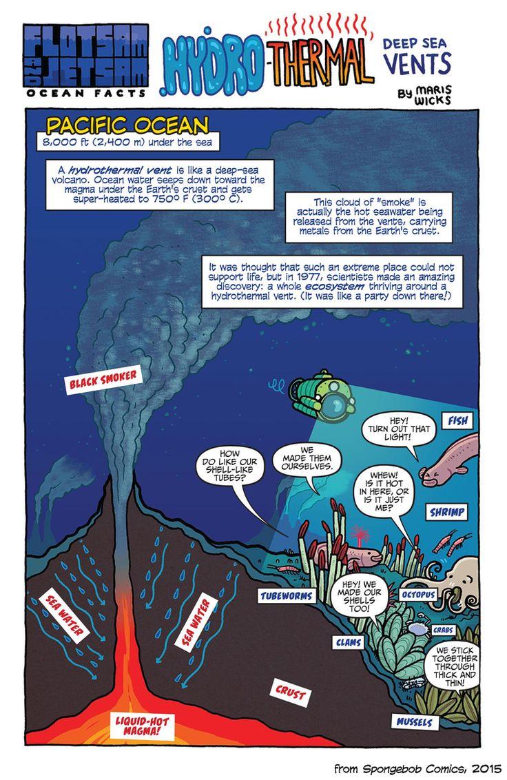 Hydrothermal Vents (Spongebob Comics)
