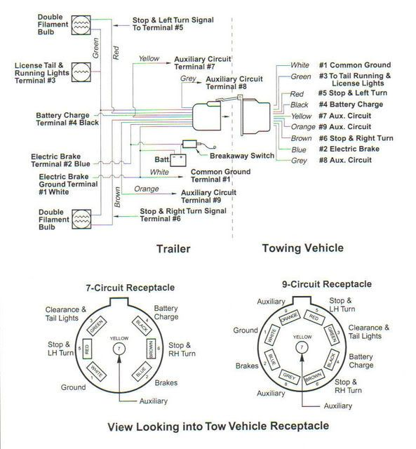 Wiring Diagram For Trailer Hookup Junction Boxes Wire Diagram