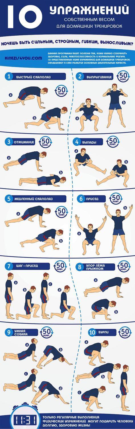 Упражнения с собственным весом в домашних условиях для мужчин