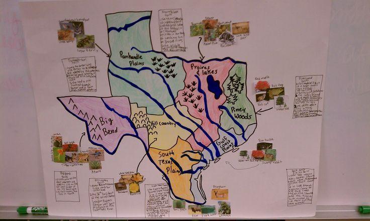 Texas History Classroom Decorations ~ Best english classroom images on pinterest school