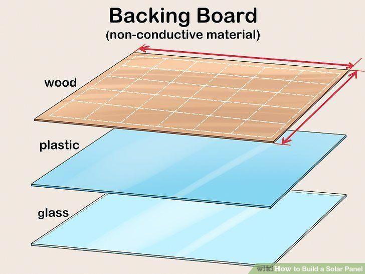 How To Build A Solar Panel Solar Energy Panels Solar Power Panels Solar Panels