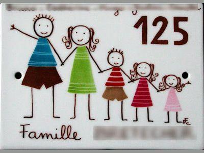 Plaque maison personnalisée en porcelaine peinte personnage multicolore maman verte avec la famille représentée.