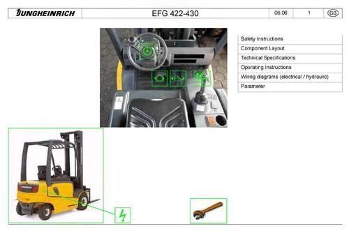 ManualsPRO - Jungheinrich Electric Lift Truck https://t.co/6nNBZCmGQK https://t.co/qmcaAQAizR