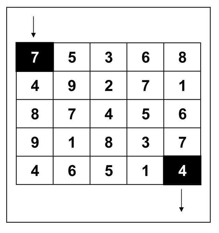 Entrare e uscire  dal  labirinto passando  attraverso le  caselle piu scure. Toccarne  sette  per  realizzare  il  totale  di  34. #enigmionline #enigmistica #giochimatematici #rompicapo #cruciverba #puzzle